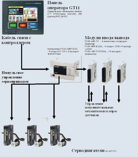 пример заполнения рсв-1 2012
